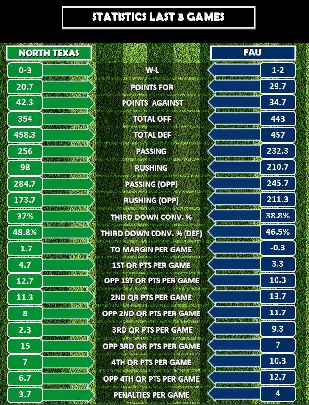 Fau Basketball Schedule | All Basketball Scores Info